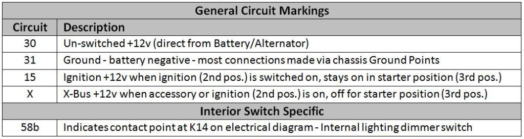 """the """"free"""" section of the document explains the fundamentals of the porsche  wiring diagrams  most of the electrical symbols are fairly standard"""